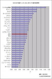 graph13_01